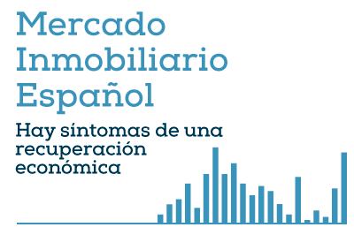Mercado-inmobiliario-español