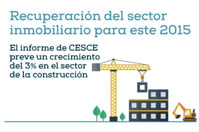 sector-inmobiliario-incremento-09-2015
